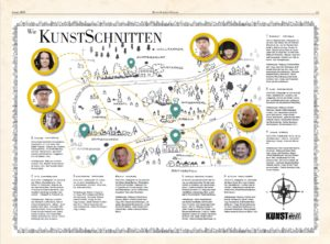 Darstellung des aktuellen Netzwerks in der Region Braunau-Burghausen und Umgebung